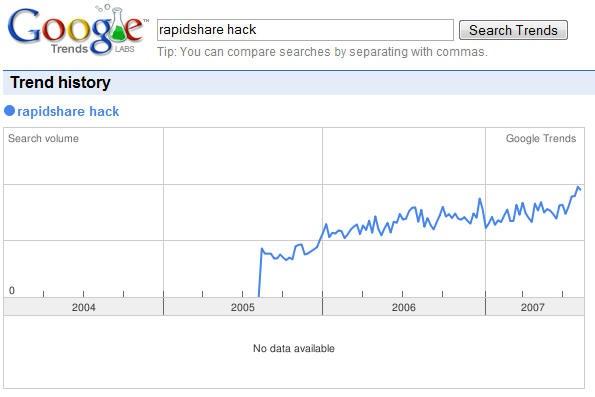 rapidshare hack